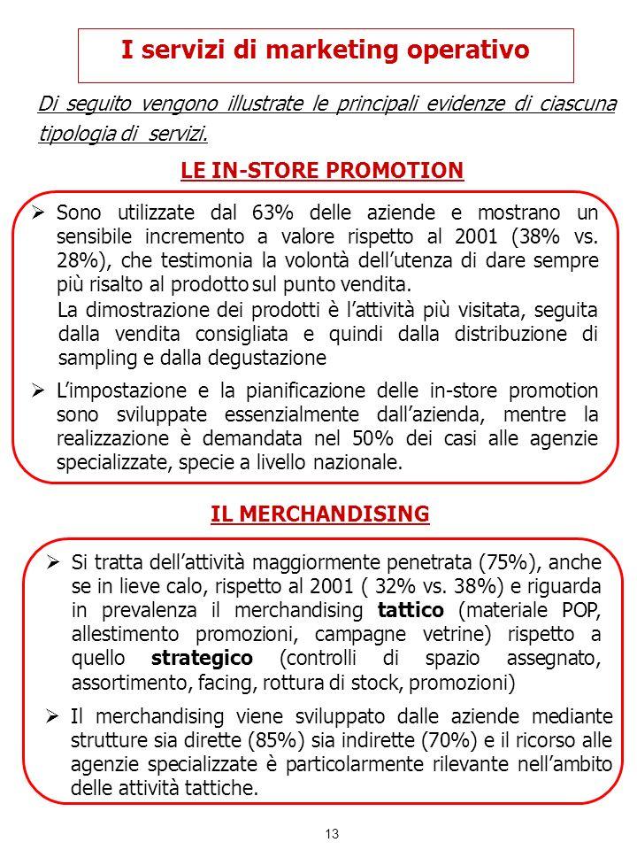13 I servizi di marketing operativo Di seguito vengono illustrate le principali evidenze di ciascuna tipologia di servizi. LE IN-STORE PROMOTION Sono
