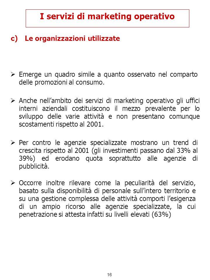 16 c)Le organizzazioni utilizzate I servizi di marketing operativo Emerge un quadro simile a quanto osservato nel comparto delle promozioni al consumo