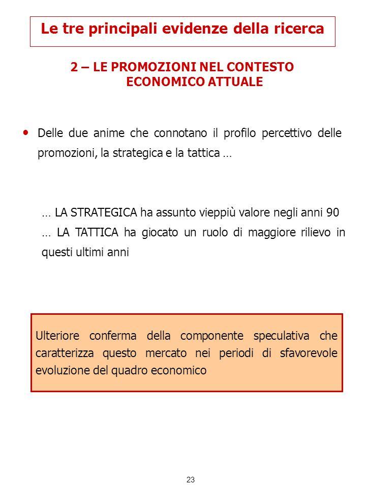 23 2 – LE PROMOZIONI NEL CONTESTO ECONOMICO ATTUALE Le tre principali evidenze della ricerca Delle due anime che connotano il profilo percettivo delle