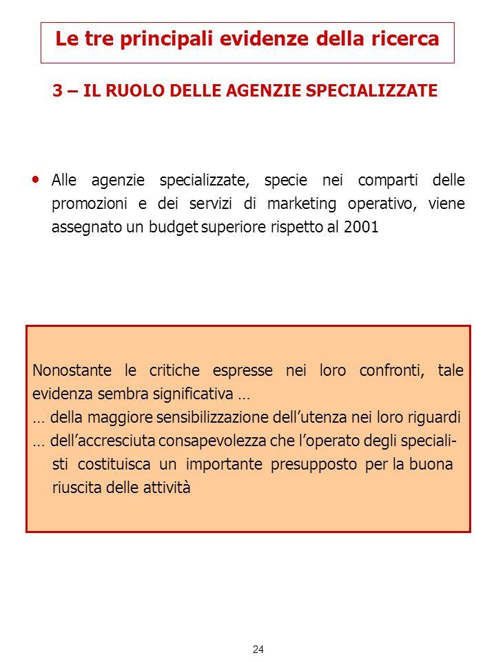 24 3 – IL RUOLO DELLE AGENZIE SPECIALIZZATE Le tre principali evidenze della ricerca Alle agenzie specializzate, specie nei comparti delle promozioni