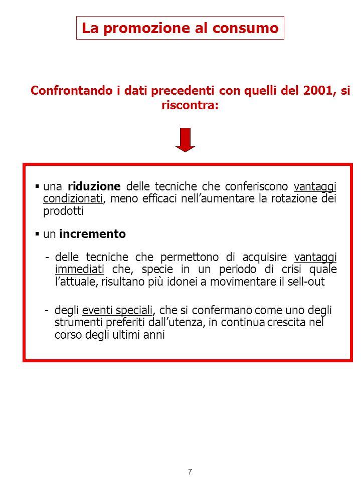 7 La promozione al consumo Confrontando i dati precedenti con quelli del 2001, si riscontra: una riduzione delle tecniche che conferiscono vantaggi co