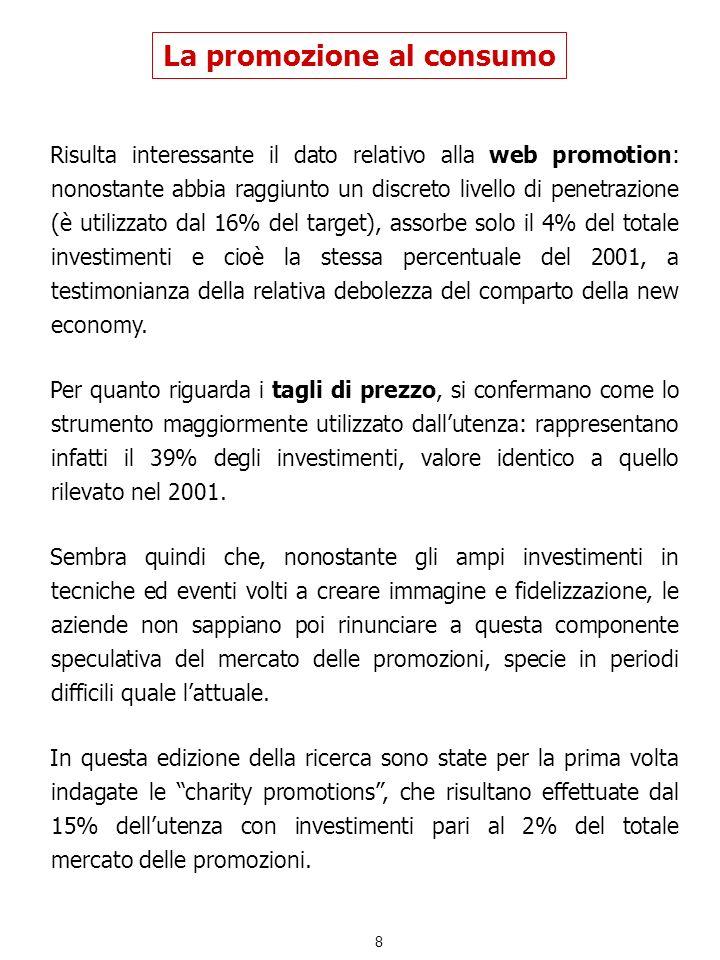 8 La promozione al consumo Risulta interessante il dato relativo alla web promotion: nonostante abbia raggiunto un discreto livello di penetrazione (è