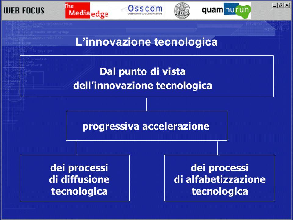 Linnovazione tecnologica Dal punto di vista dellinnovazione tecnologica dei processi di diffusione tecnologica dei processi di alfabetizzazione tecnologica progressiva accelerazione