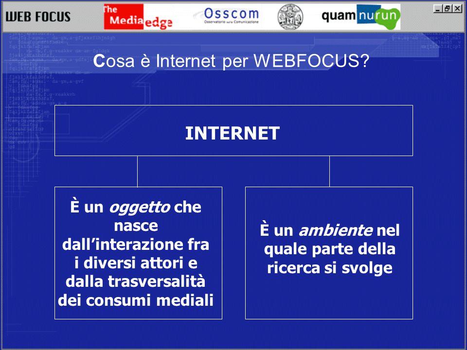 Cosa è Internet per WEBFOCUS.
