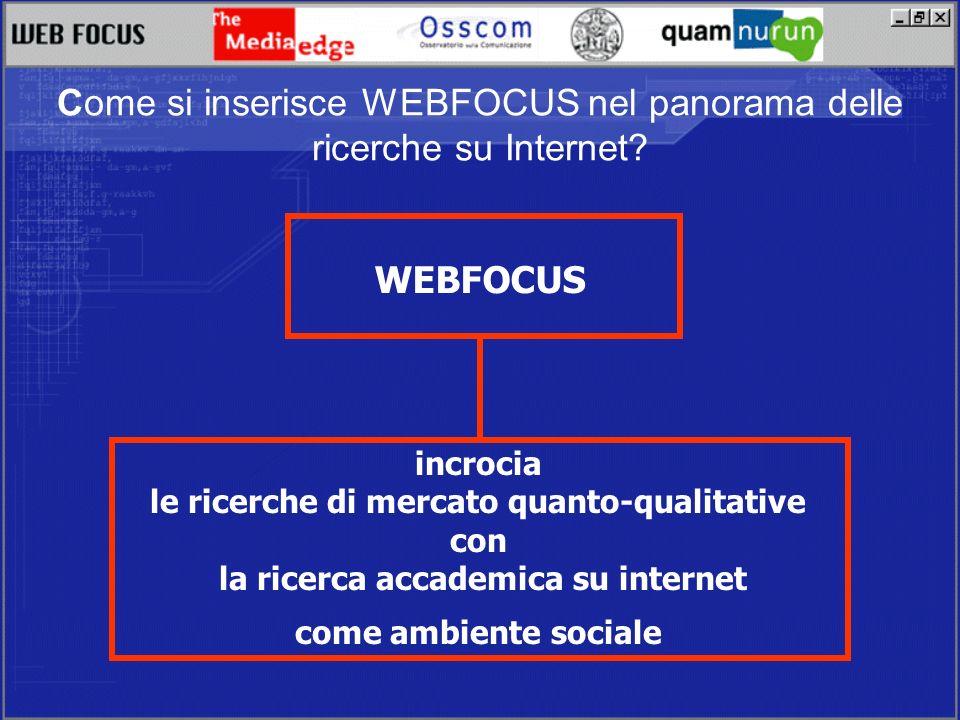 Come si inserisce WEBFOCUS nel panorama delle ricerche su Internet.