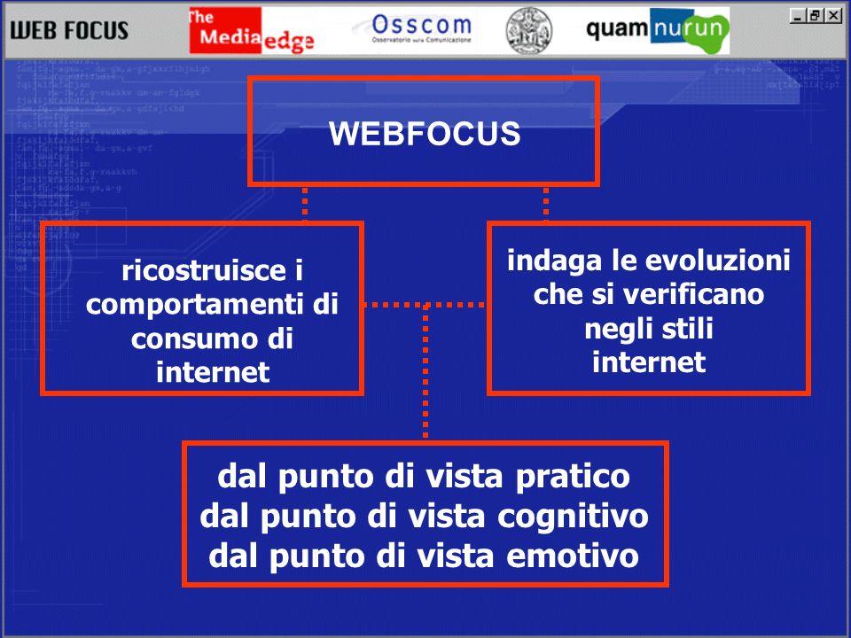 ricostruisce i comportamenti di consumo di internet indaga le evoluzioni che si verificano negli stili internet dal punto di vista pratico dal punto di vista cognitivo dal punto di vista emotivo WEBFOCUS