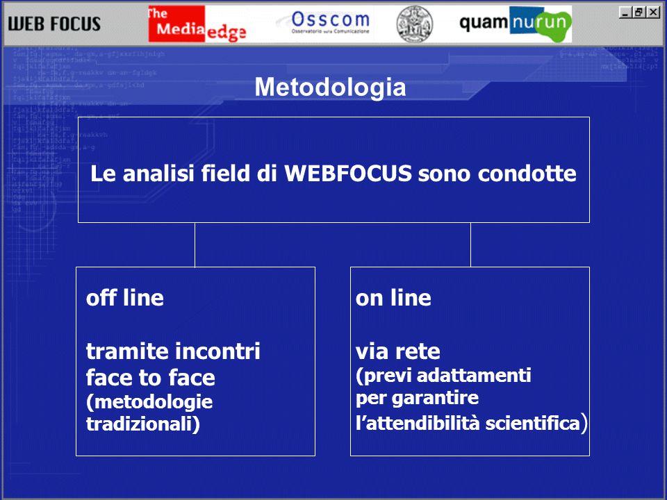 Metodologia off line tramite incontri face to face (metodologie tradizionali) on line via rete (previ adattamenti per garantire lattendibilità scientifica ) Le analisi field di WEBFOCUS sono condotte