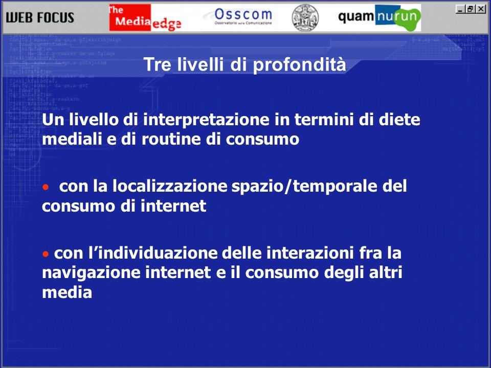 Un livello di interpretazione in termini di diete mediali e di routine di consumo con la localizzazione spazio/temporale del consumo di internet con lindividuazione delle interazioni fra la navigazione internet e il consumo degli altri media Tre livelli di profondità