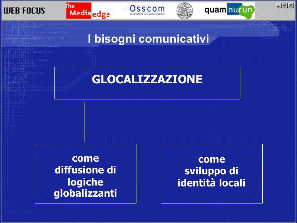 GLOCALIZZAZIONE come diffusione di logiche globalizzanti come sviluppo di identità locali I bisogni comunicativi