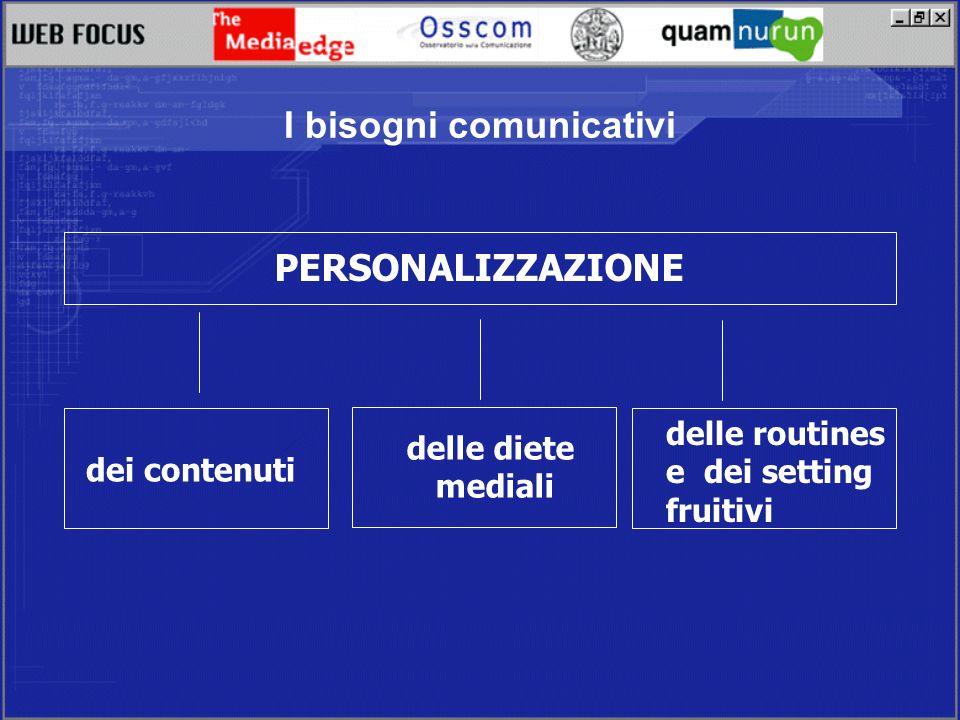 I bisogni comunicativi SCAMBIO come integrazione- confronto fra identità culturali diverse come consumo produttivo