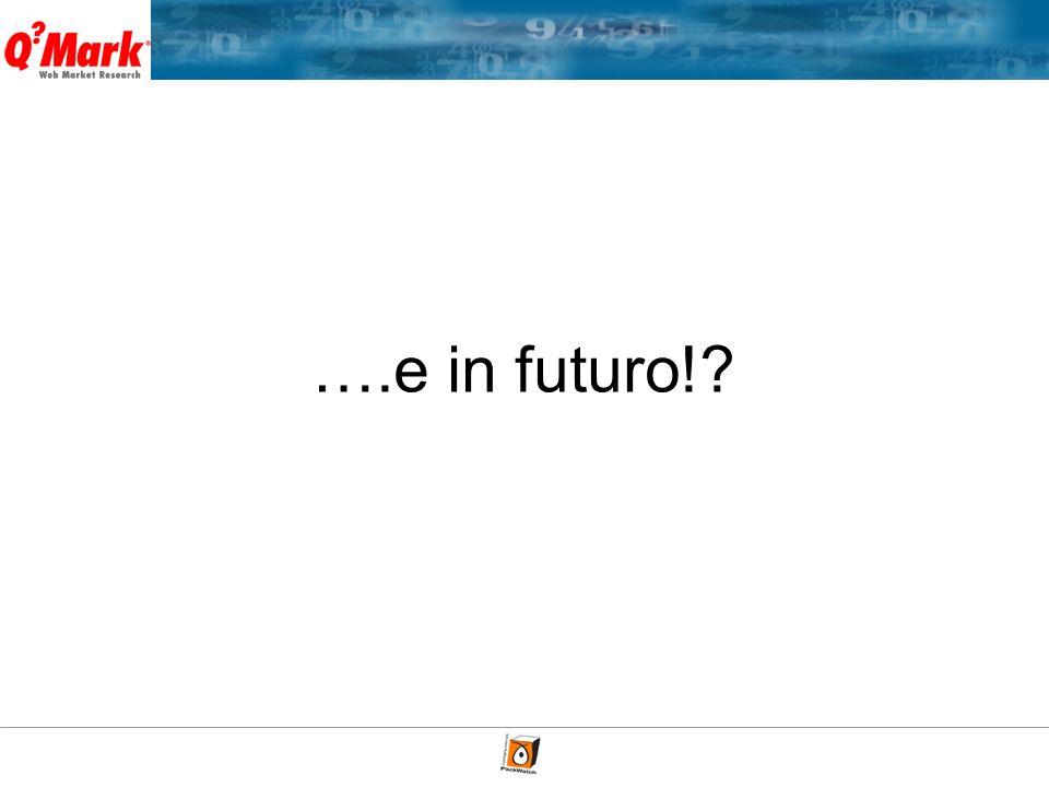 ….e in futuro!?