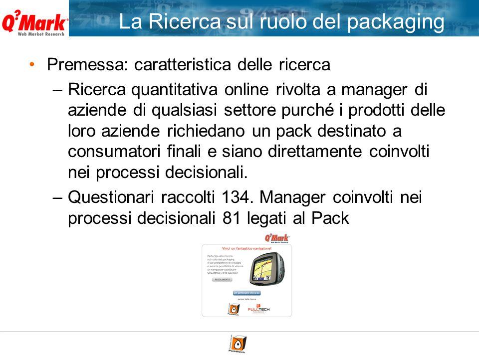 In generale nella sua azienda, quando occorre fare o rivedere un pack, vi avvalete di un agenzia/società esterna.