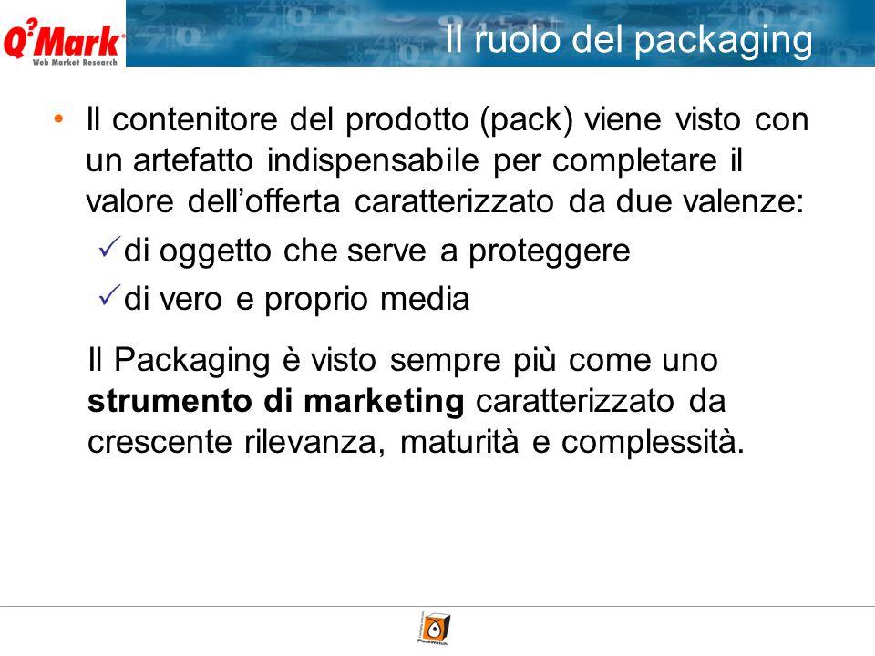 Il contenitore del prodotto (pack) viene visto con un artefatto indispensabile per completare il valore dellofferta caratterizzato da due valenze: di