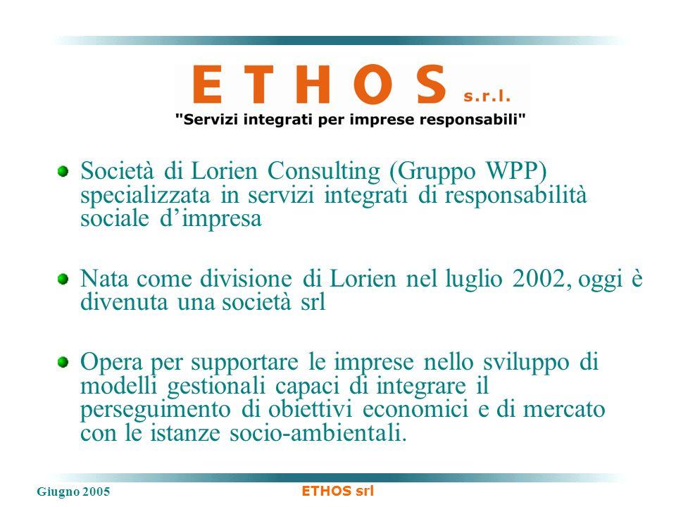 Giugno 2005 ETHOS srl Società di Lorien Consulting (Gruppo WPP) specializzata in servizi integrati di responsabilità sociale dimpresa Nata come divisi
