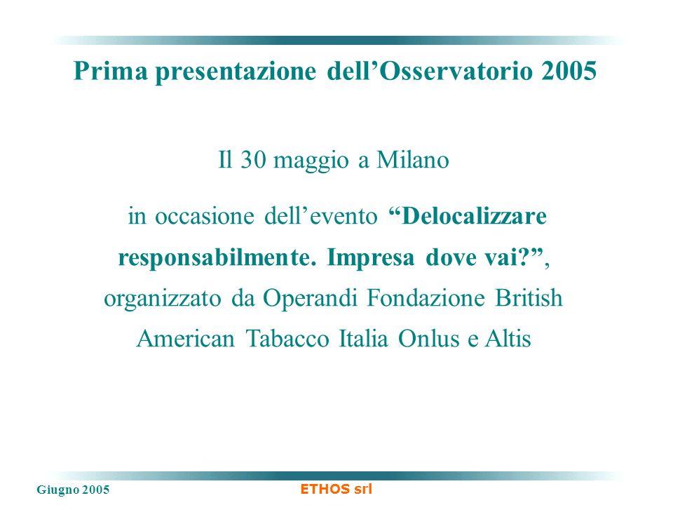 Giugno 2005 ETHOS srl Prima presentazione dellOsservatorio 2005 Il 30 maggio a Milano in occasione dellevento Delocalizzare responsabilmente. Impresa