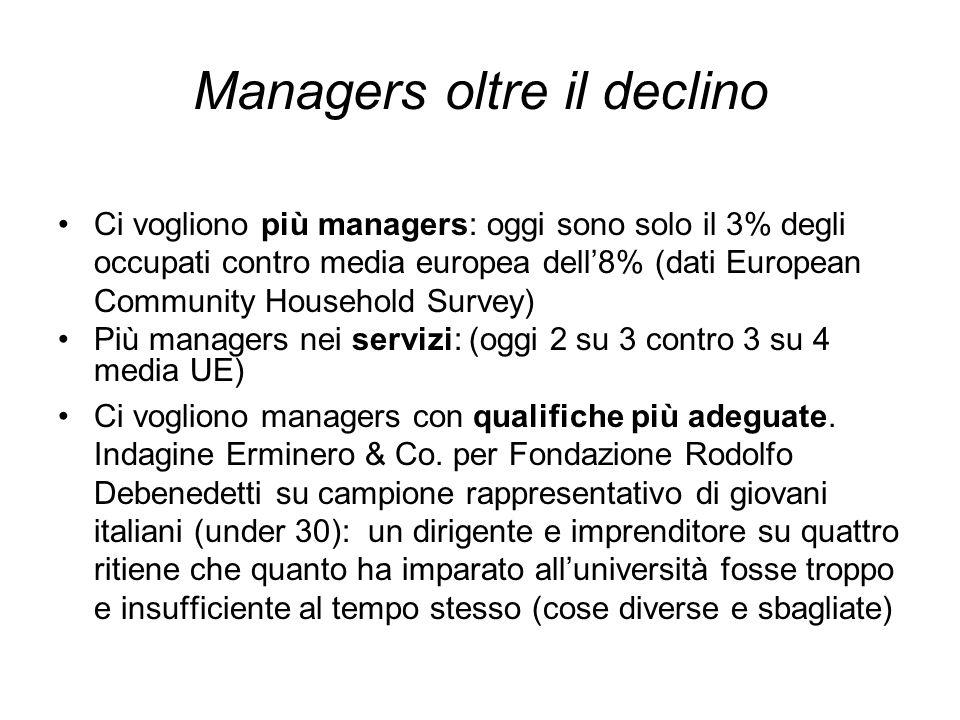 Managers oltre il declino Ci vogliono più managers: oggi sono solo il 3% degli occupati contro media europea dell8% (dati European Community Household Survey) Più managers nei servizi: (oggi 2 su 3 contro 3 su 4 media UE) Ci vogliono managers con qualifiche più adeguate.
