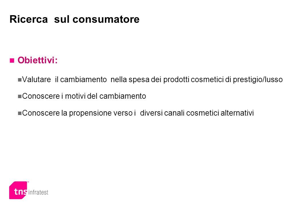 Ricerca sul consumatore Obiettivi: Valutare il cambiamento nella spesa dei prodotti cosmetici di prestigio/lusso Conoscere i motivi del cambiamento Co