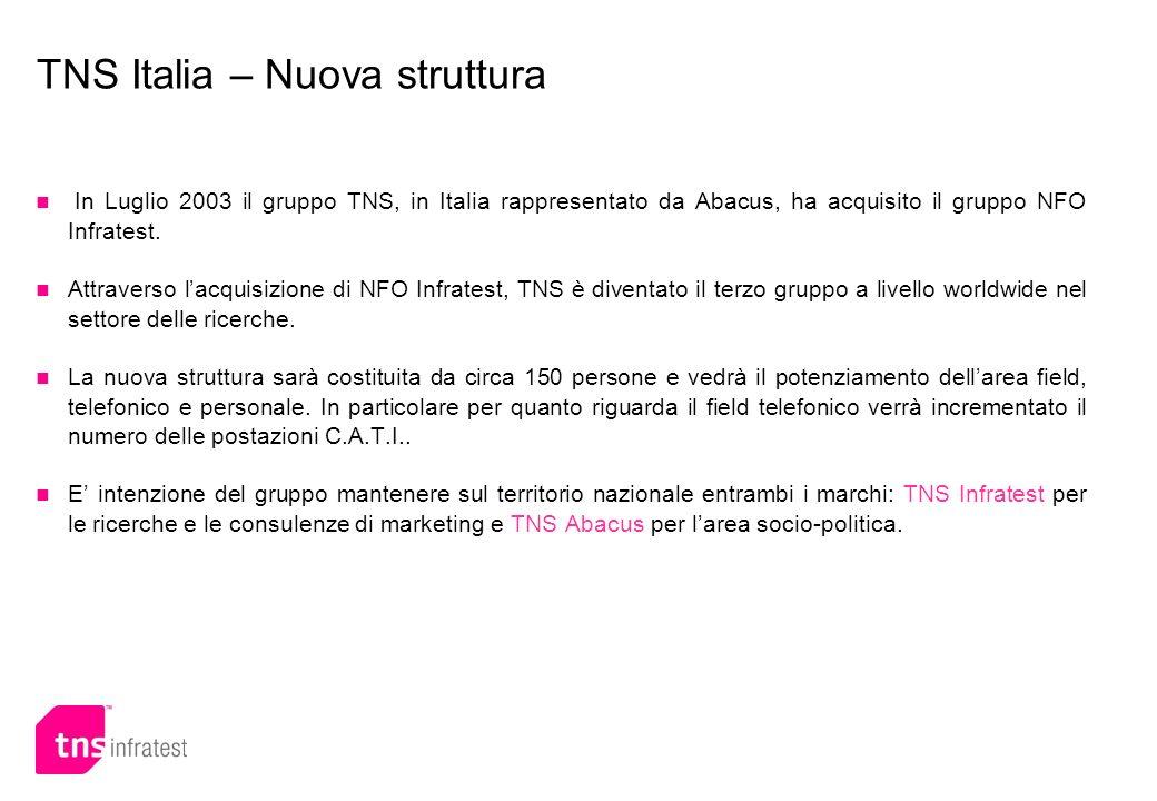 TNS Italia – Nuova struttura In Luglio 2003 il gruppo TNS, in Italia rappresentato da Abacus, ha acquisito il gruppo NFO Infratest. Attraverso lacquis