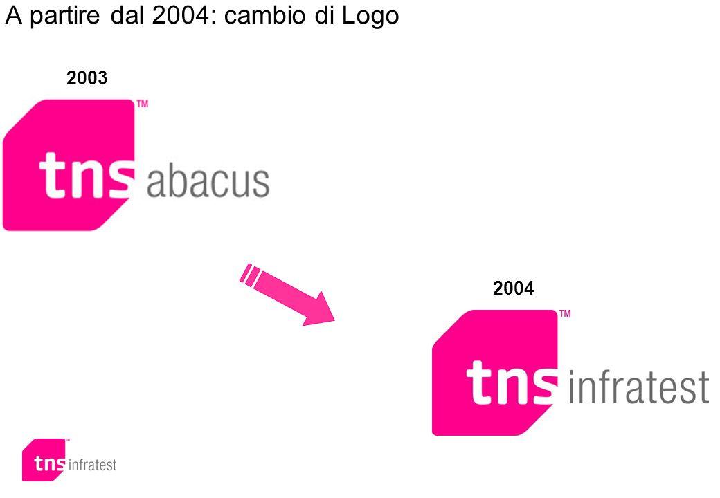 A partire dal 2004: cambio di Logo 2003 2004