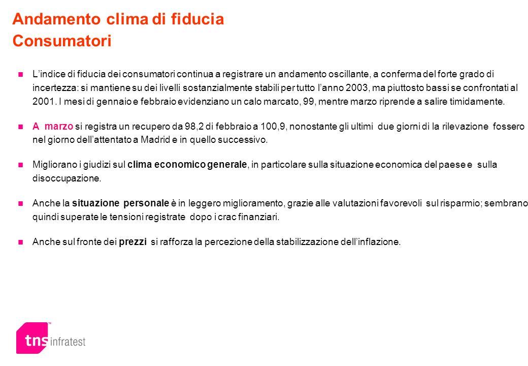 FONTE: ISAE - inchiesta congiunturale mensile condotta dall Isae su un campione rappresentativo di consumatori italiani, nell ambito dell inchiesta sui consumatori dell Unione europea, rileva un indicatore sintetico del clima di fiducia espresso con un numero indice a base 1980=100.