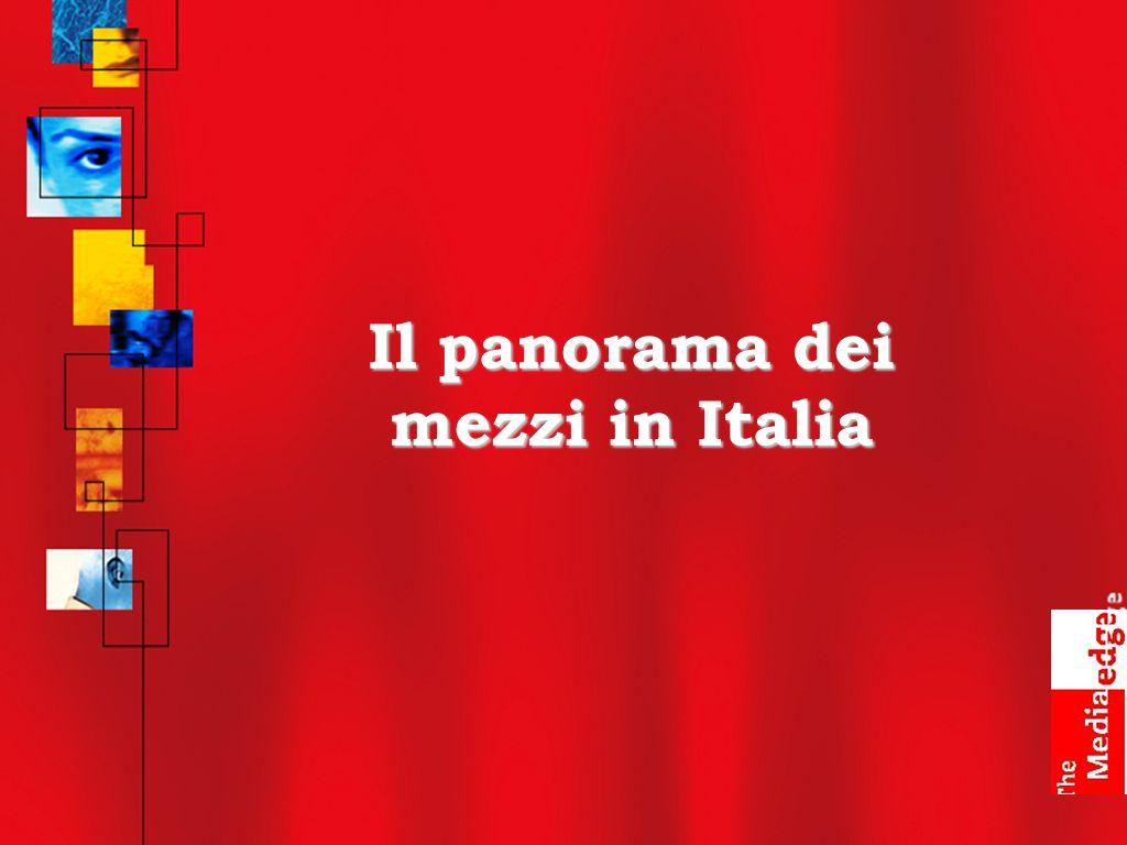 Trend Investimenti Internet Off-line in Italia Milioni di lire Fonte: ACNielsen 5.7% SOV 1.2% SOV 0.3% SOV