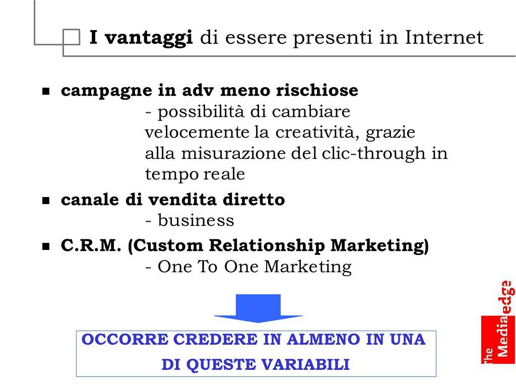Composizione della spesa on line 1998 2001 Banner Sponsorship Interstitial Altro BELOW THE WEB ABOVE THE WEB
