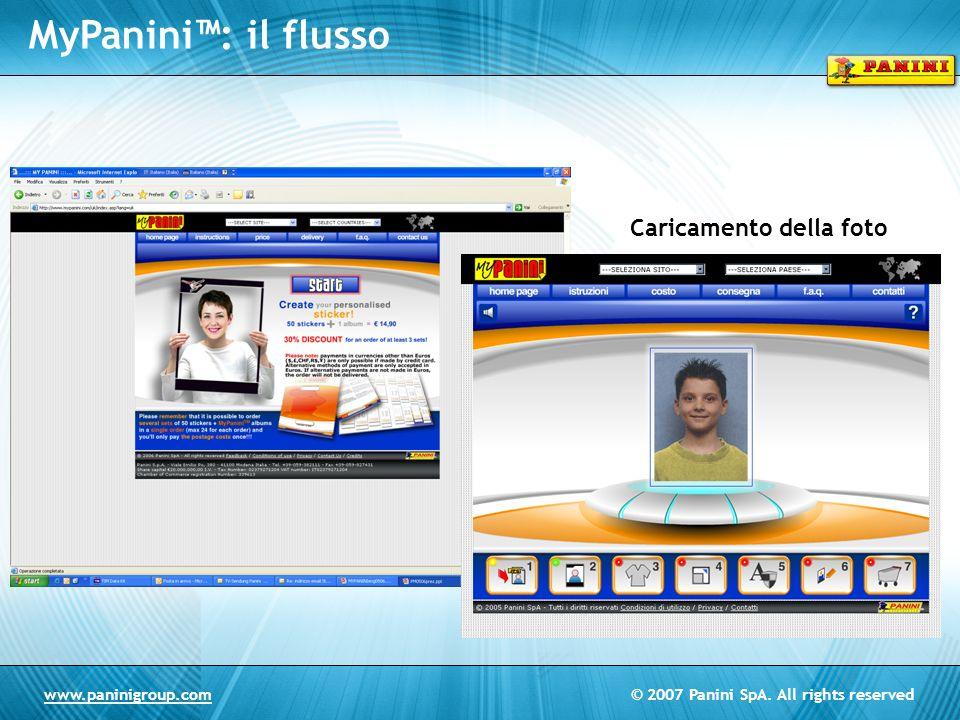 © 2007 Panini SpA. All rights reservedwww.paninigroup.com MyPanini: il flusso Caricamento della foto