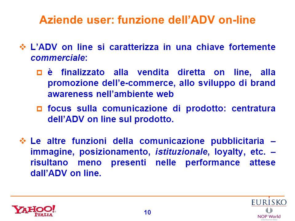 9 Due tipologie di Aziende Aziende User di pubblicità on-line Aziende Non o Light User di pubblicità on-line