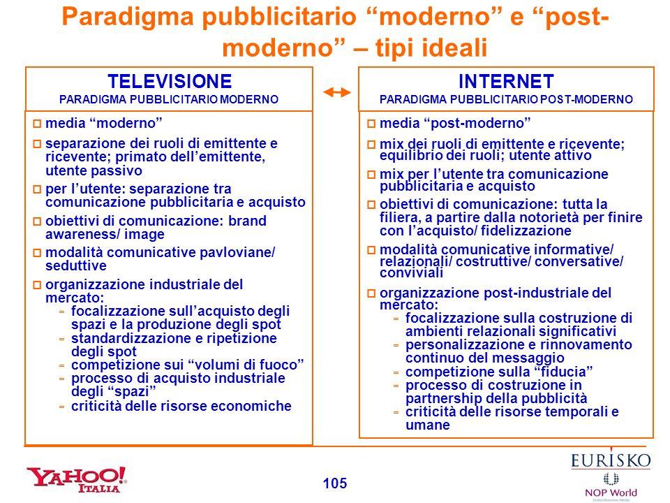 104 Necessità di una evoluzione dei paradigmi pubblicitari Abbiamo visto che buona parte delle incomprensioni emerse tra navigatori di internet e pubb