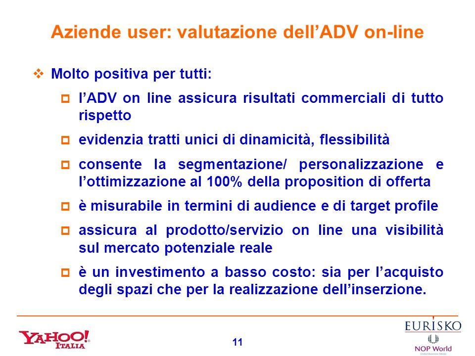 10 Aziende user: funzione dellADV on-line LADV on line si caratterizza in una chiave fortemente commerciale: è finalizzato alla vendita diretta on lin