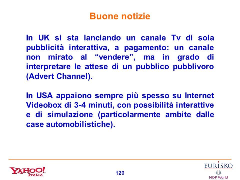 119 Il paradigma della pubblicità in Internet Interattività con il testo pubblicitario. Logica videogame (simulazione). Connessioni con gli altri medi