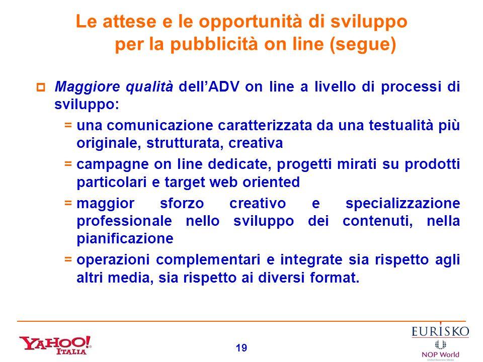 18 Le attese e le opportunità di sviluppo per la pubblicità on line (segue) Consulenza e supporto da parte degli operatori (centri media e agenzie) =a