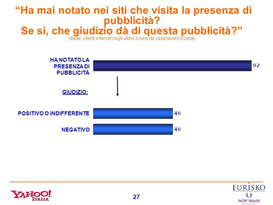 26 La relazione con la pubblicità on-line Latteggiamento dellutente nei confronti dellADV on- line presenta tratti di apparente contraddittorietà. Da