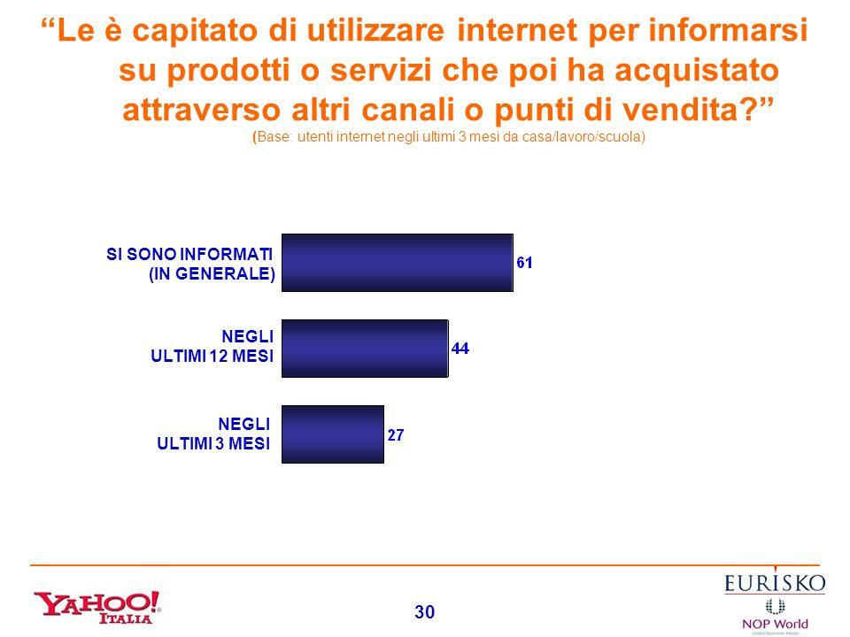 29 La relazione con la pubblicità on-line (segue) Se invece si chiede allutente di parlare di info- commerce, cioè della raccolta di informazioni on-