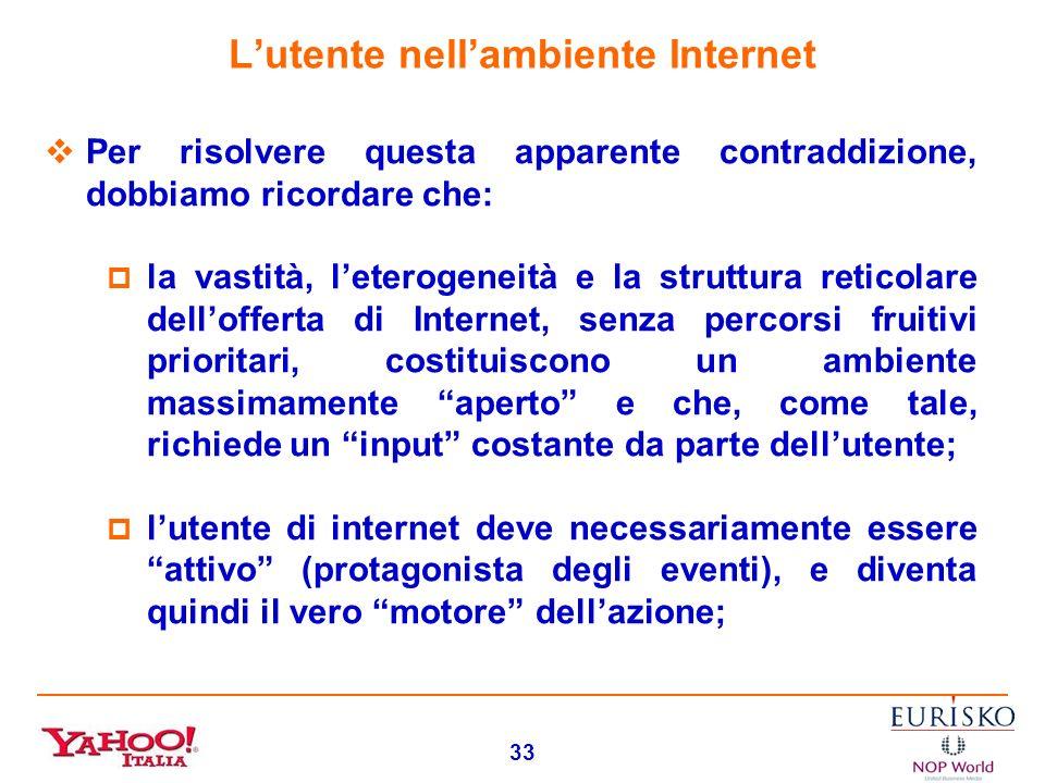 32 In particolare, Lei pensa che in futuro potrebbe essere interessato a usare internet per…? (Base: utenti internet negli ultimi 3 mesi da casa/lavor