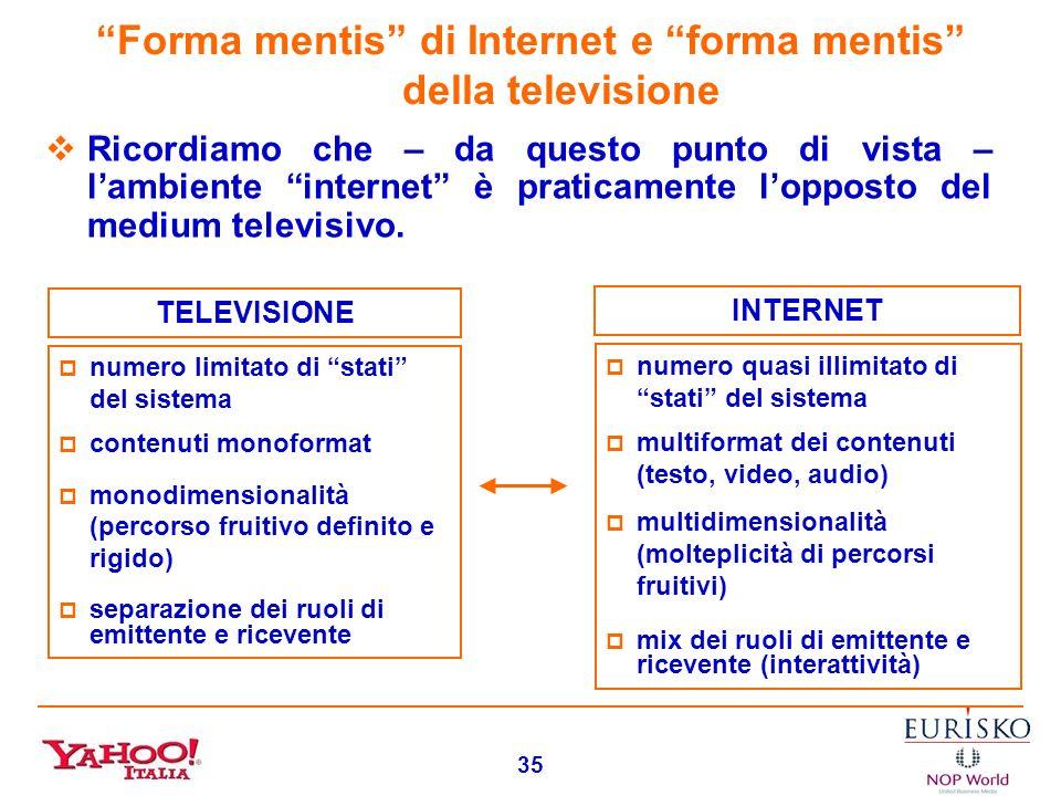 34 Lutente nellambiente Internet (segue) il contesto on-line tende dunque a promuovere una forma mentis finalizzata e sequenziale, e quindi tutte le a