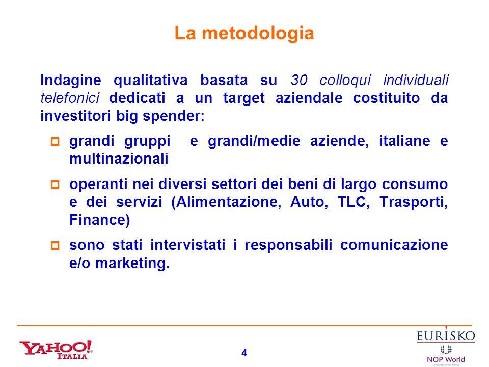 3 I temi dellindagine La ricerca si è posta molti obiettivi, tra cui ricordiamo: come le aziende valutano i diversi veicoli pubblicitari, le conoscenz
