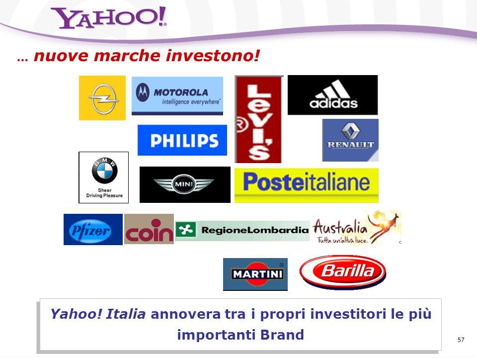 56 e gli investimenti pubblicitari online? Il mercato cresce del 20% rispetto al 2003 * Le Marche sostituiscono la quota di mercato lasciata libera da