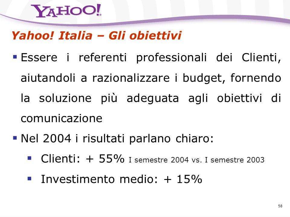 57 … nuove marche investono! Yahoo! Italia annovera tra i propri investitori le più importanti Brand