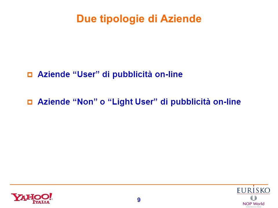 8 Bisogni di apprendimento Non si conosce come i pubblici reagiscono alla pubblicità on line: quali sono gli effetti e le ricadute del messaggio web q