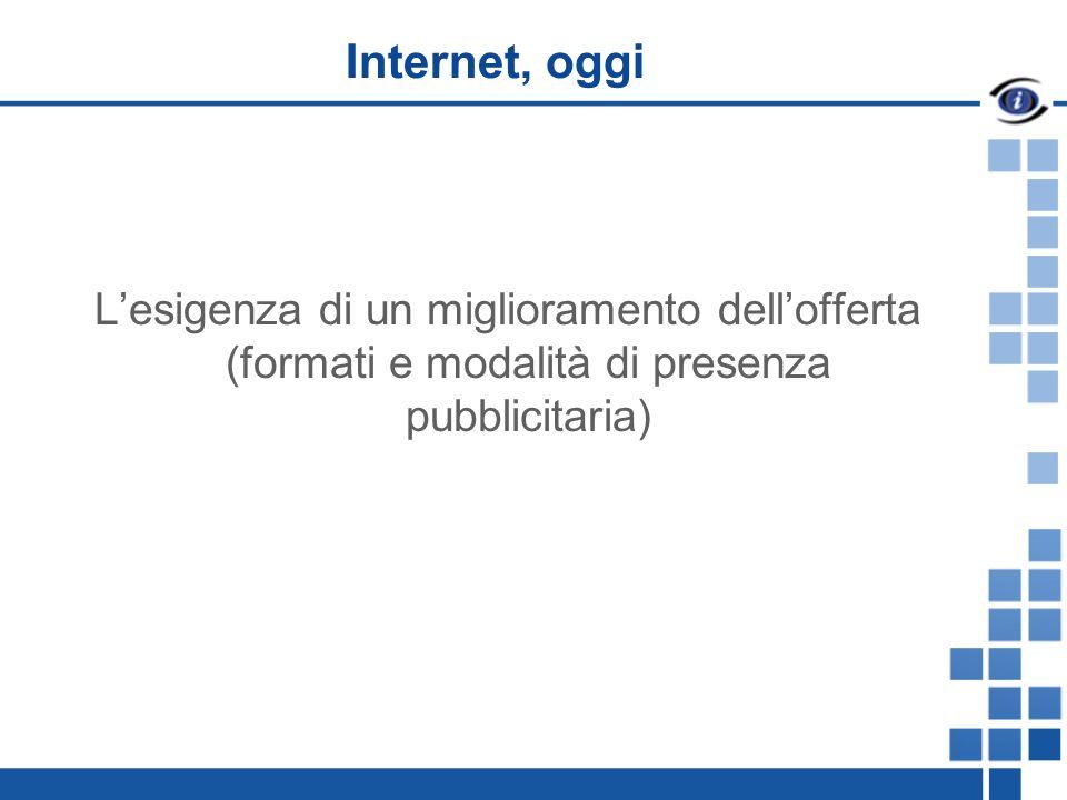 Internet, oggi Lesigenza di un miglioramento dellofferta (formati e modalità di presenza pubblicitaria)