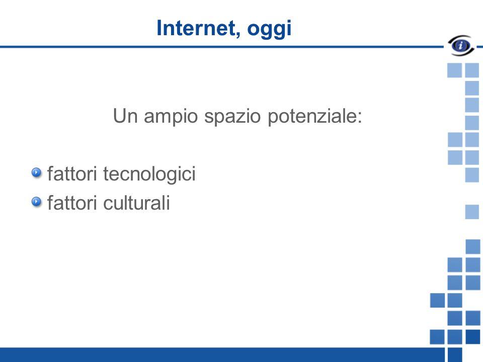 Internet, oggi Un ampio spazio potenziale: fattori tecnologici fattori culturali