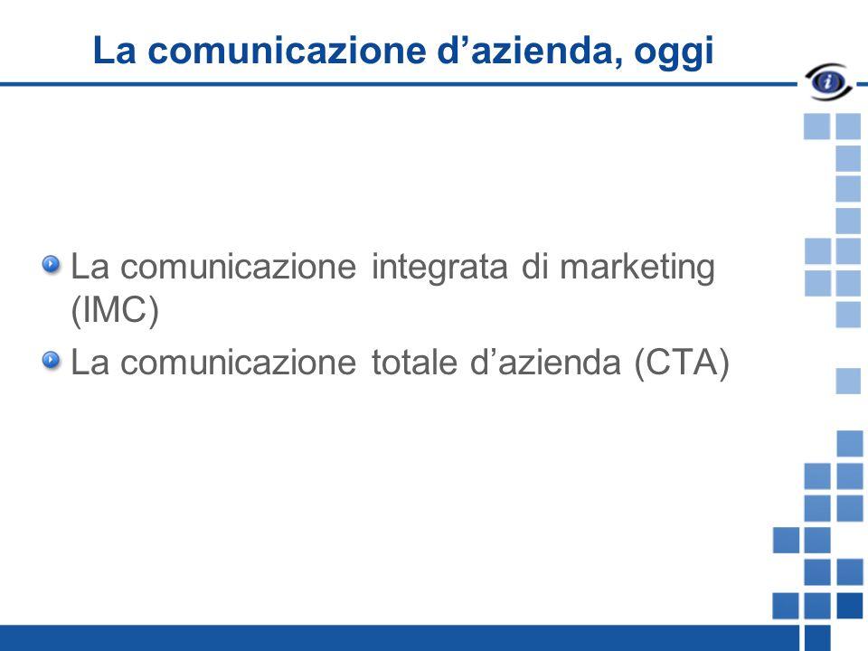 La comunicazione dazienda, oggi La comunicazione integrata di marketing (IMC) La comunicazione totale dazienda (CTA)