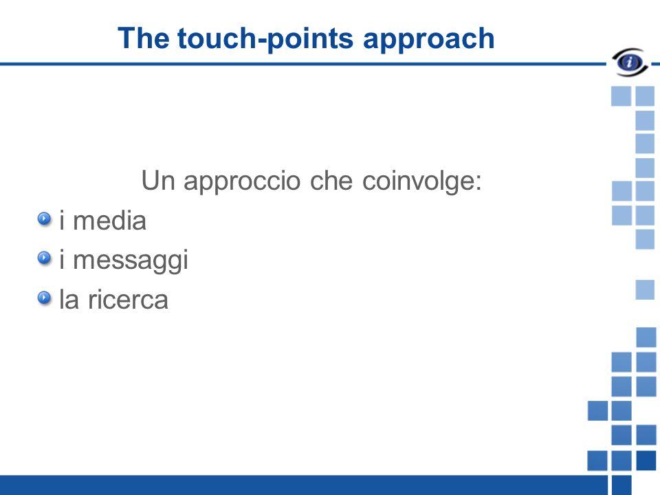 The touch-points approach Un approccio che coinvolge: i media i messaggi la ricerca