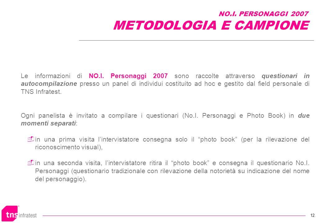 12. NO.I. PERSONAGGI 2007 METODOLOGIA E CAMPIONE Le informazioni di NO.I. Personaggi 2007 sono raccolte attraverso questionari in autocompilazione pre