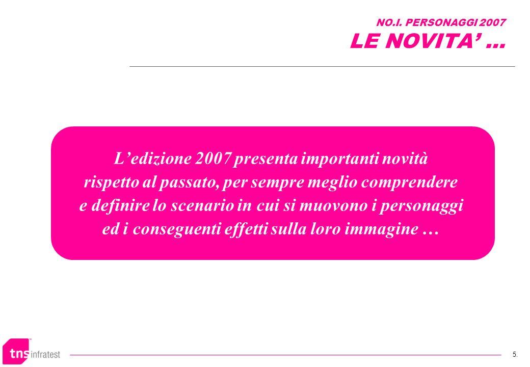 5. NO.I. PERSONAGGI 2007 LE NOVITA … Ledizione 2007 presenta importanti novità rispetto al passato, per sempre meglio comprendere e definire lo scenar