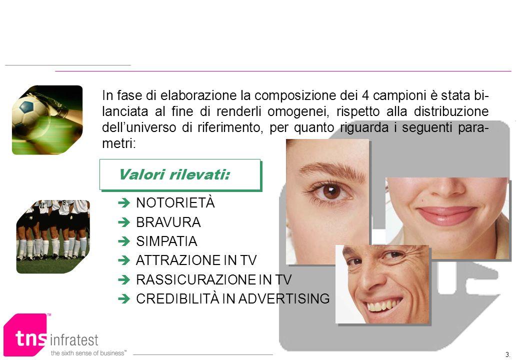 14. I VALORI DI GIANLUIGI BUFFON CONFRONTO 2003-2004