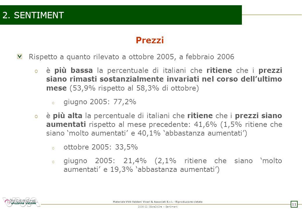 10 Materiale VVA-Valdani Vicari & Associati S.r.l.