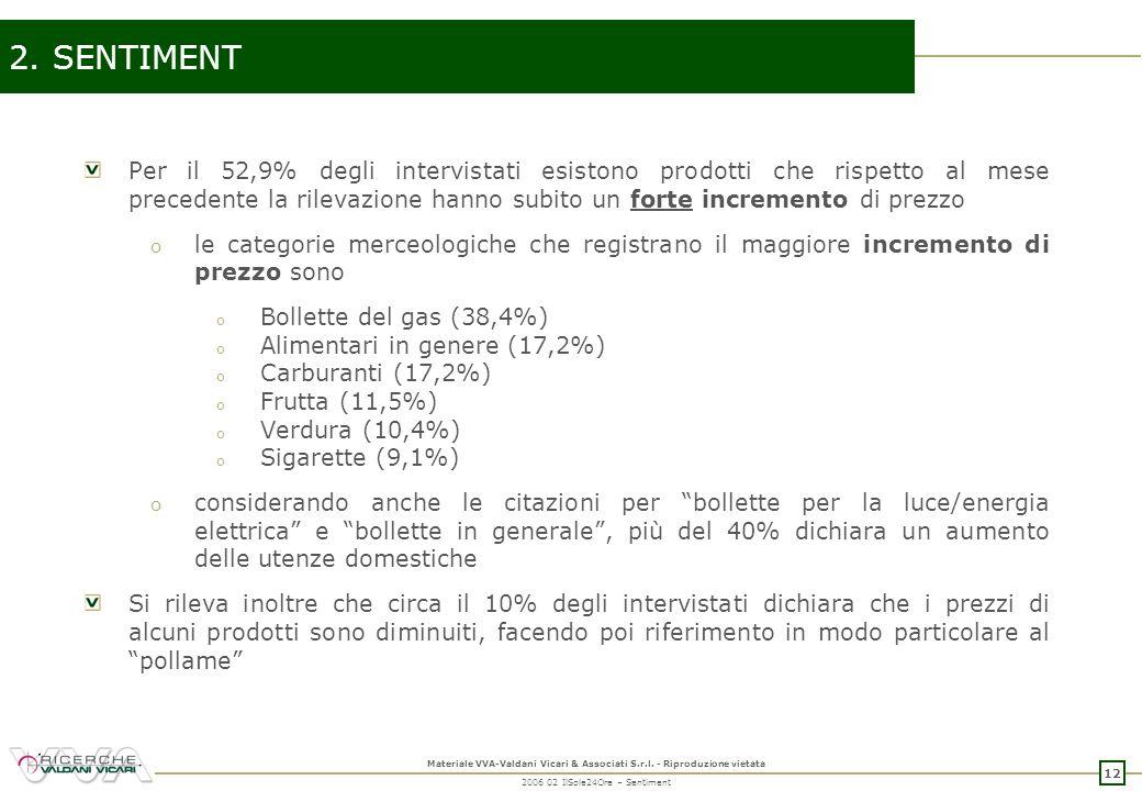 11 Materiale VVA-Valdani Vicari & Associati S.r.l.