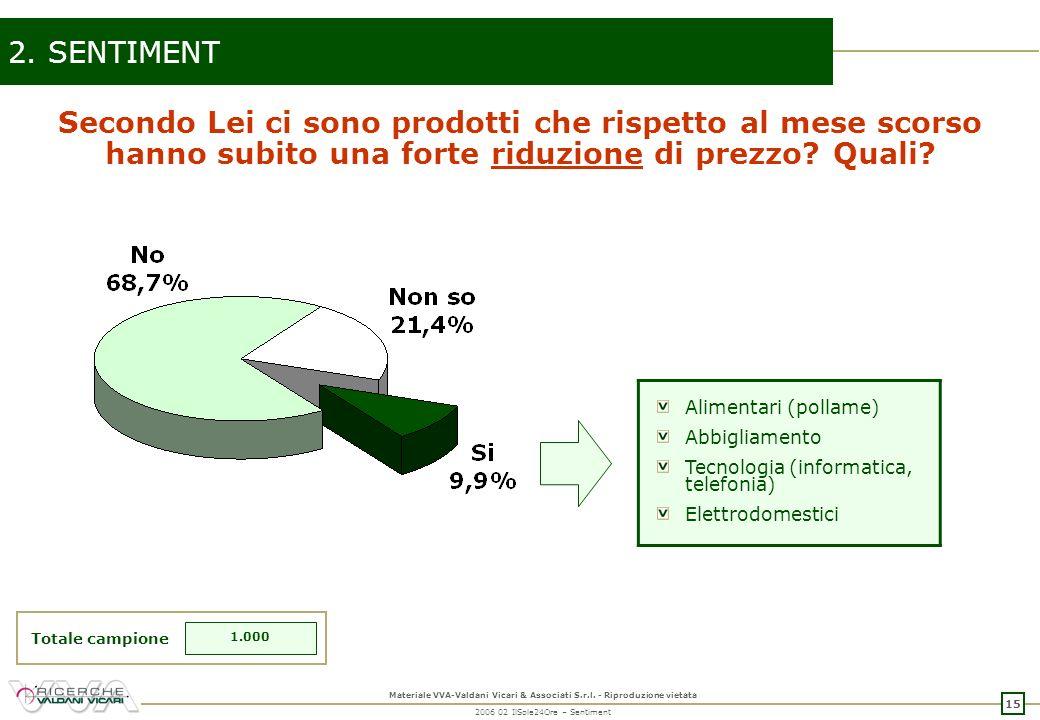 14 Materiale VVA-Valdani Vicari & Associati S.r.l.